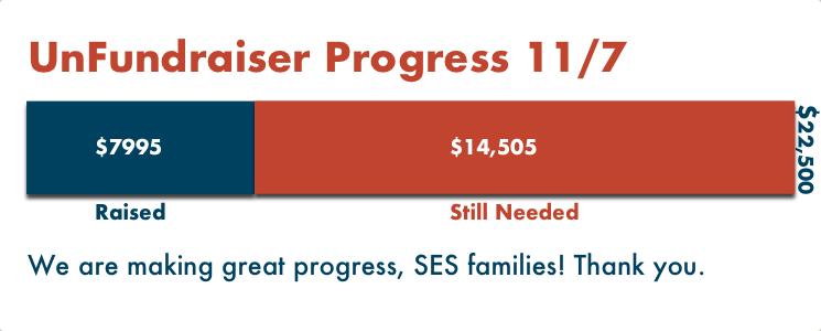 unfundraiser_update_117